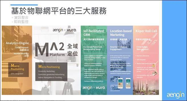 圖1:研擎科技的三大業務範圍 (資料來源:「虛實整合的智慧財產布局」會議資料)