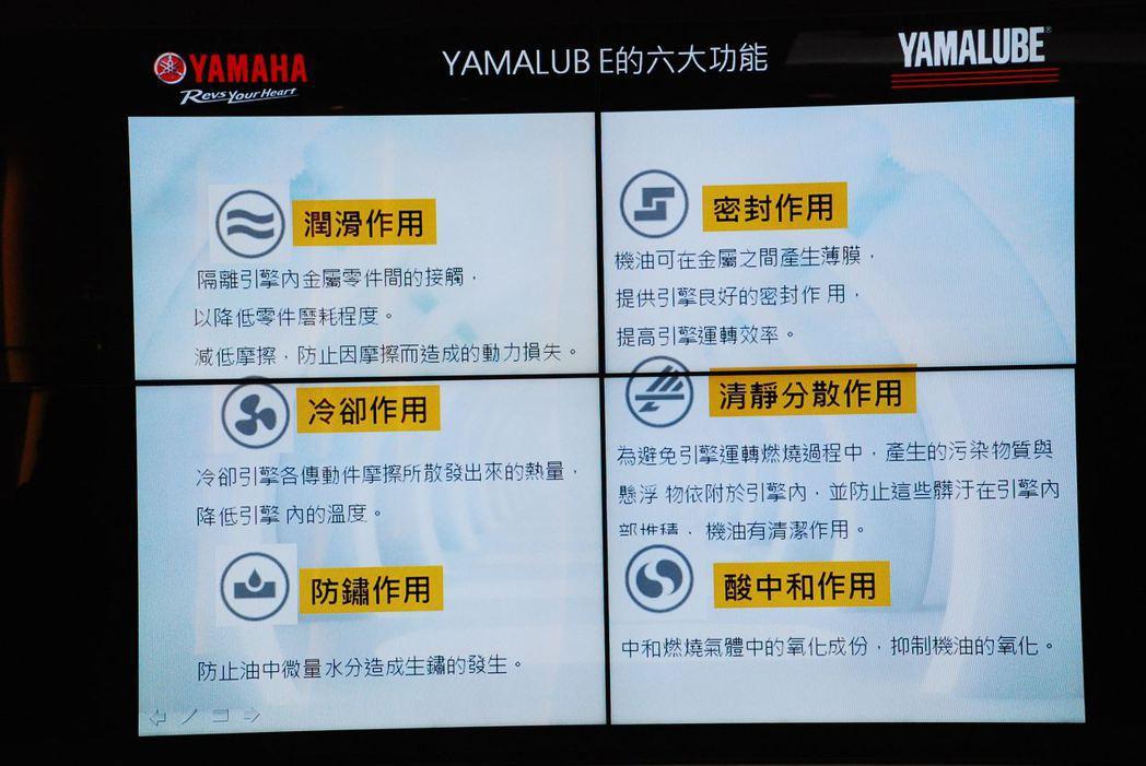 介紹YAMALUBE機油特色。記者林昱丞/攝影