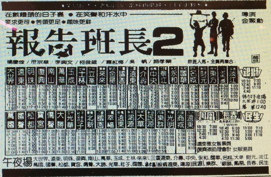 圖/翻攝自民國77年中央日報