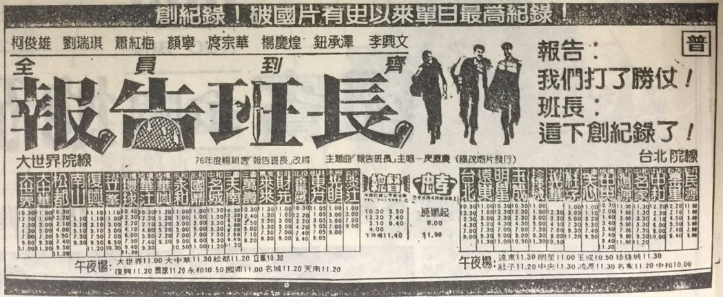 圖/翻攝自民國76年自立晚報