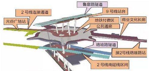 除3條地鐵線、4座地鐵車站相互連通外,光谷綜合體還修建3條公路市政隧道。 圖/摘...