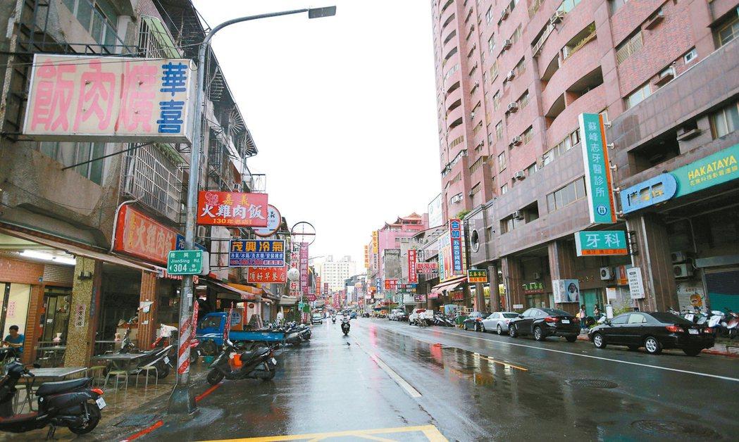 高雄建工商圈人口稠密,房地產市場也獲得支撐。 記者劉學聖/攝影