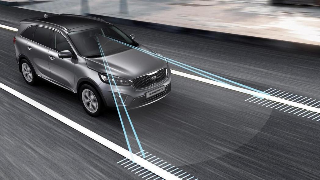車道偏移警示系統。 摘自Kia