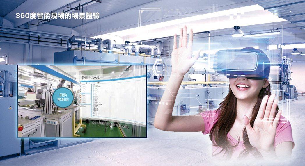 在鼎新電腦,可感受360度智能現場場景的特殊體驗。