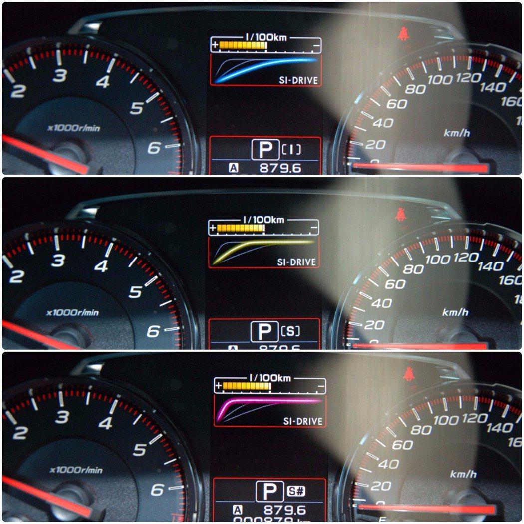 圖為 WRX 的 SI-DRIVE 動力控制系統,由上至下分別為:「I」智慧模式...