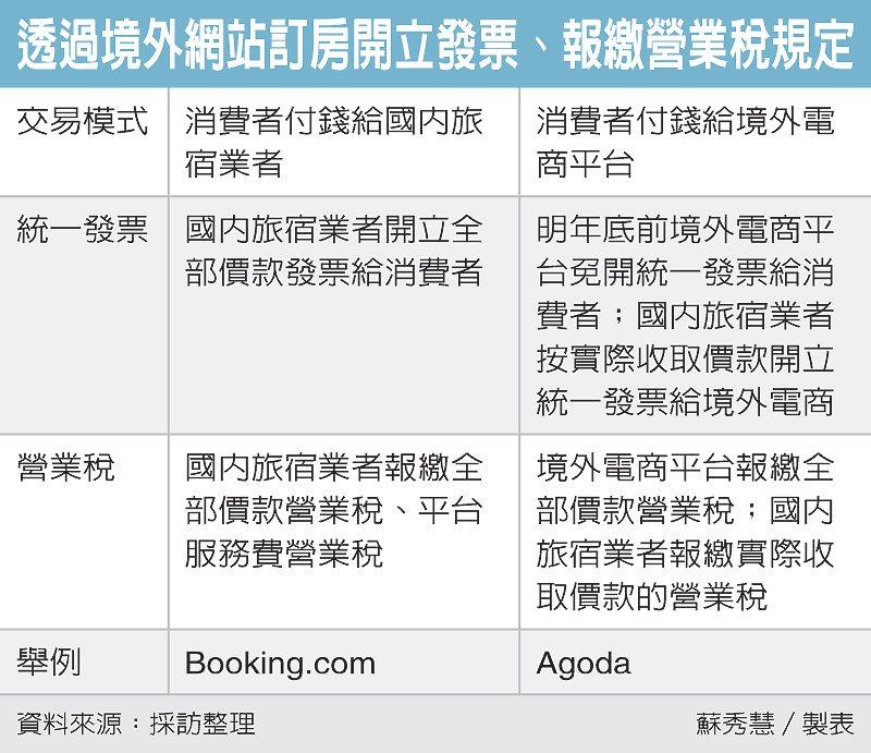 透過境外網站訂房開立發票、報繳營業稅規定 圖/經濟日報提供