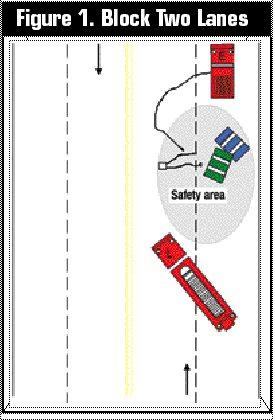 在美國國道發生車禍時,先到達的消防車會在後方擋道,以避免操作人員遭到撞擊受傷。 圖/取自《Fire Engineering》雜誌