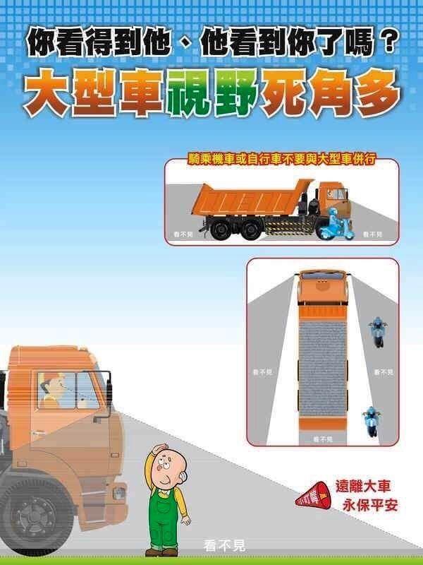 交通警察大隊製作海報,提醒機車與自行車騎士「大型車視野死角多」,遠離大車、永保平...