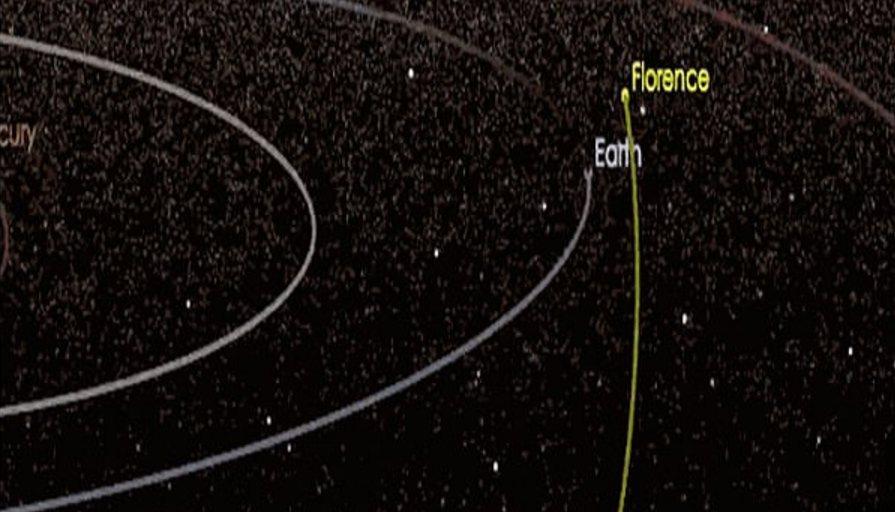 NASA表示有顆小行星「佛羅倫斯」,9月1日將急速掠過地球。 圖擷自dailym...