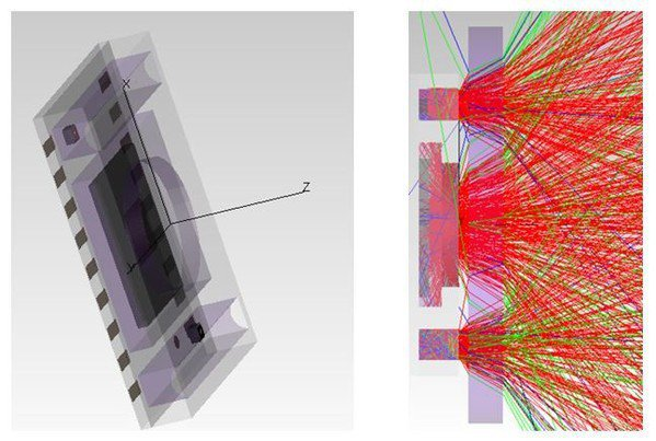 圖一 : HRM感測器的機械設計(左)及其模擬光線追蹤(右)的透視圖