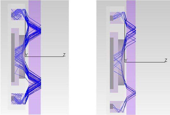 圖二 : 模擬的光線追蹤顯示了在採用大氣隙和厚玻璃(左)以及小氣隙和薄玻璃(右)...
