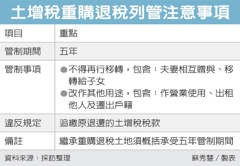 土增稅重購退稅列管注意事項 圖/經濟日報提供