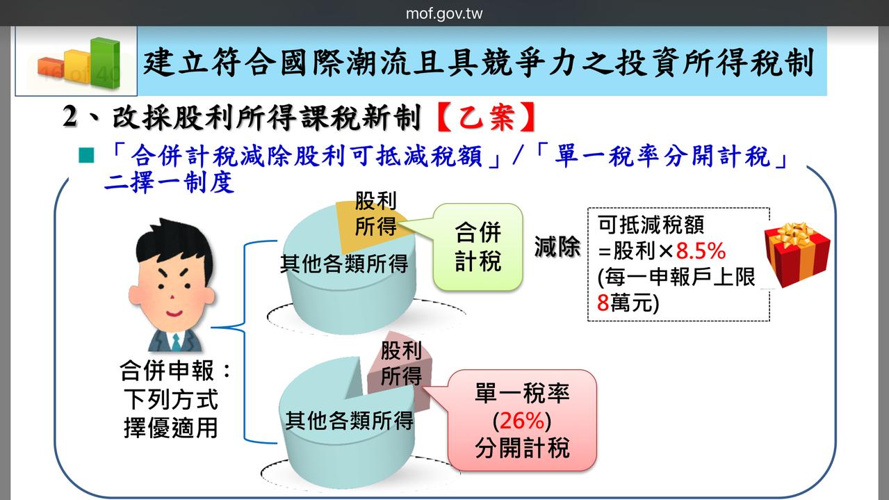 圖/擷自財政部官網