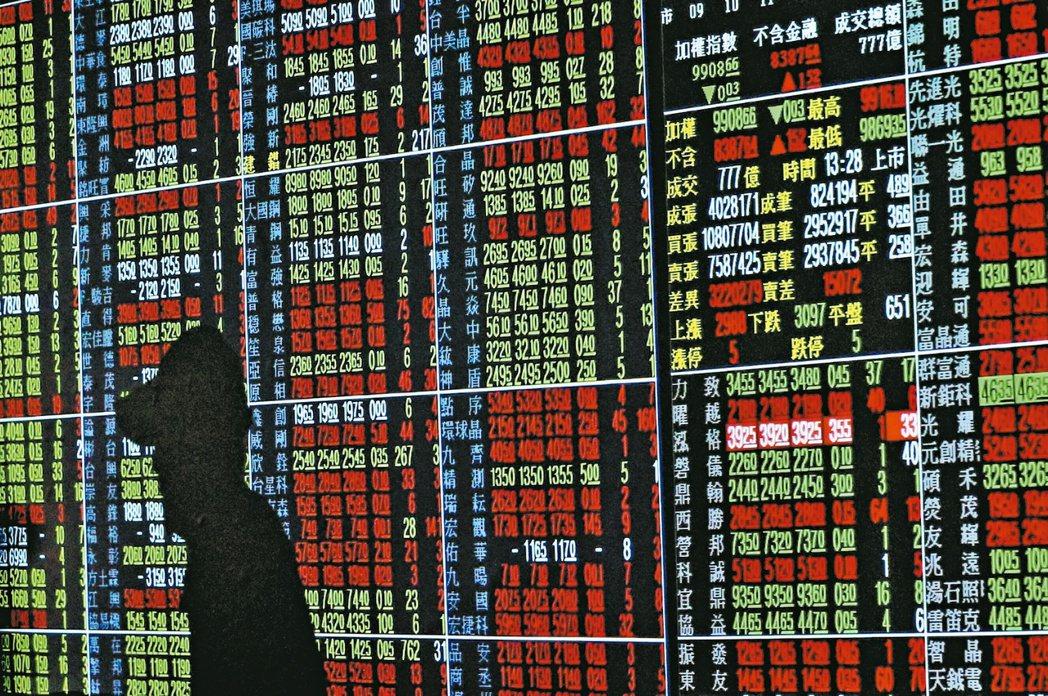 台股指數今日雖在早盤跌破月線,往10,500點關卡測試,但蘋概股轉強下,指數回升...