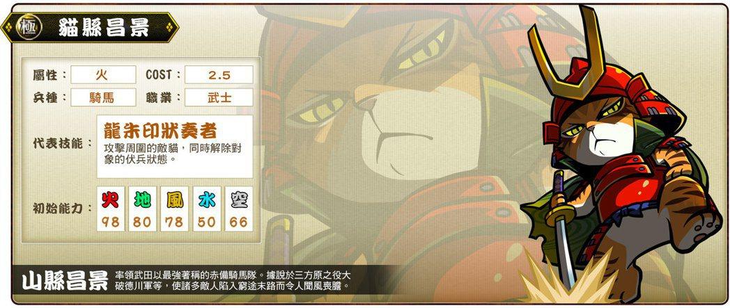 ▲煌卡「貓縣昌景」代表技能「龍朱印狀奏者」。