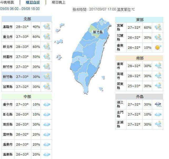 颱風走了,明天還是悶熱天氣,各地高溫約32、33度。圖/中央氣象局提供
