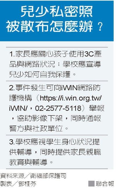 兒少私密照被散布怎麼辦?資料來源╱衛福部保護司 製表╱鄧桂芬