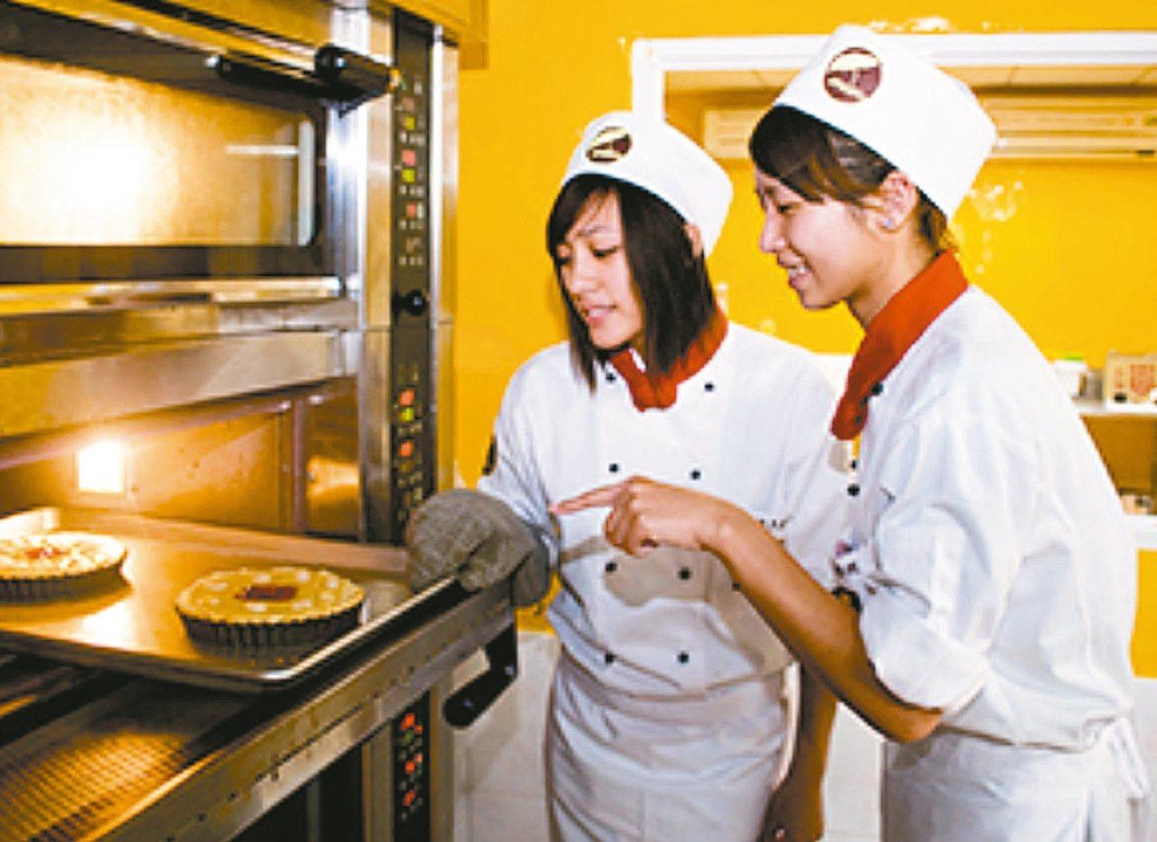 台灣觀光學院擁有完整的廚房設備及烘焙教室。 圖/台觀提供