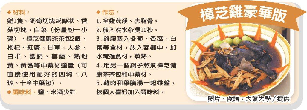 樟芝雞豪華版食譜:大葉大學/提供 照片:大葉大學/提供