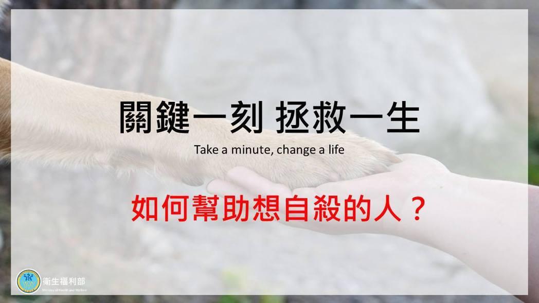 衛福部臉書專區推出懶人包,教民眾如何幫助身旁有自殺意念的朋友。圖/衛福部臉書專區