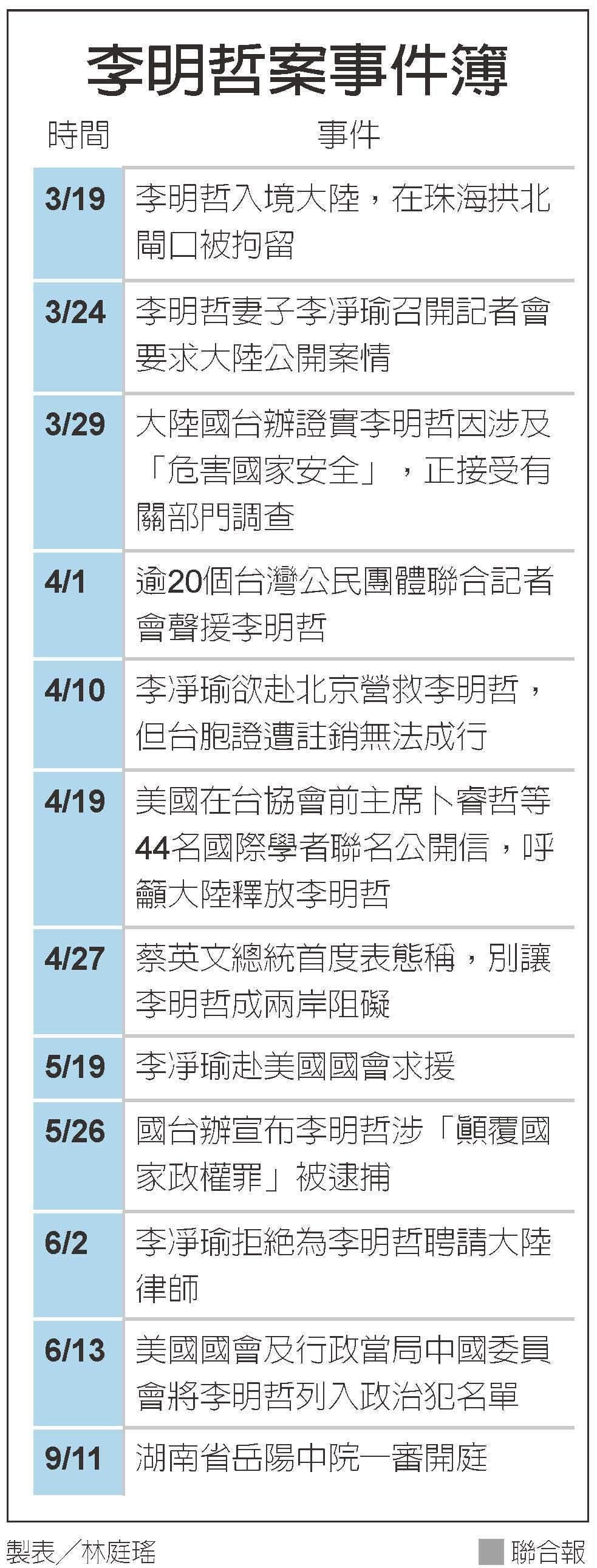 李明哲案事件簿 製表╱林庭瑤