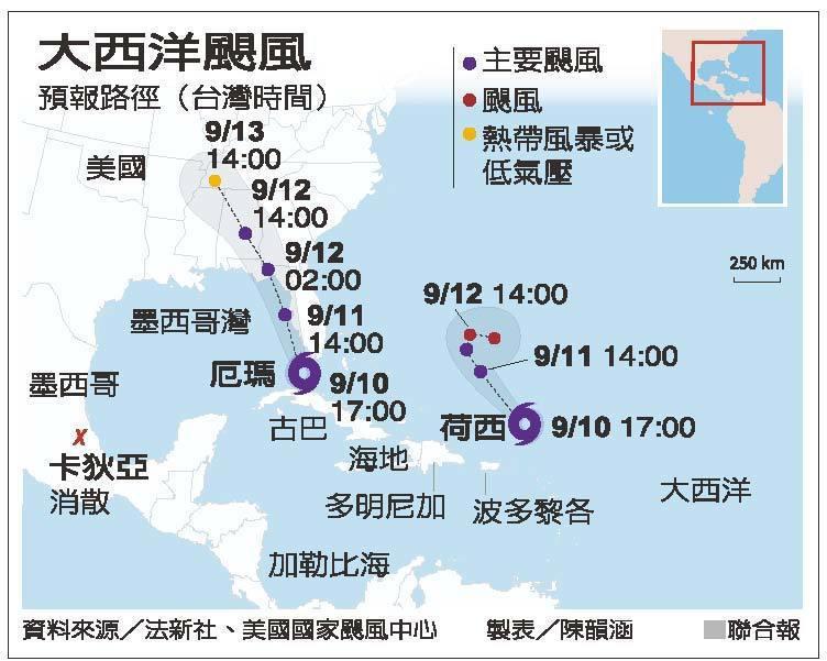 大西洋颶風 資料來源/法新社、美國國家颶風中心 製表/陳韻涵
