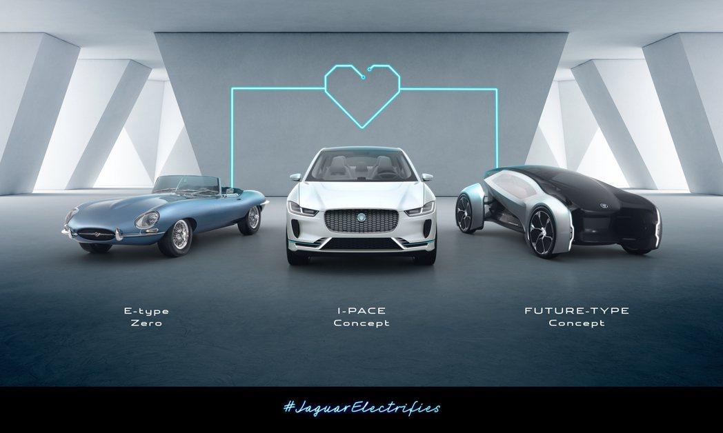 Jaguar車系的電動計畫,經典、現在、未來。 摘自Jaguar