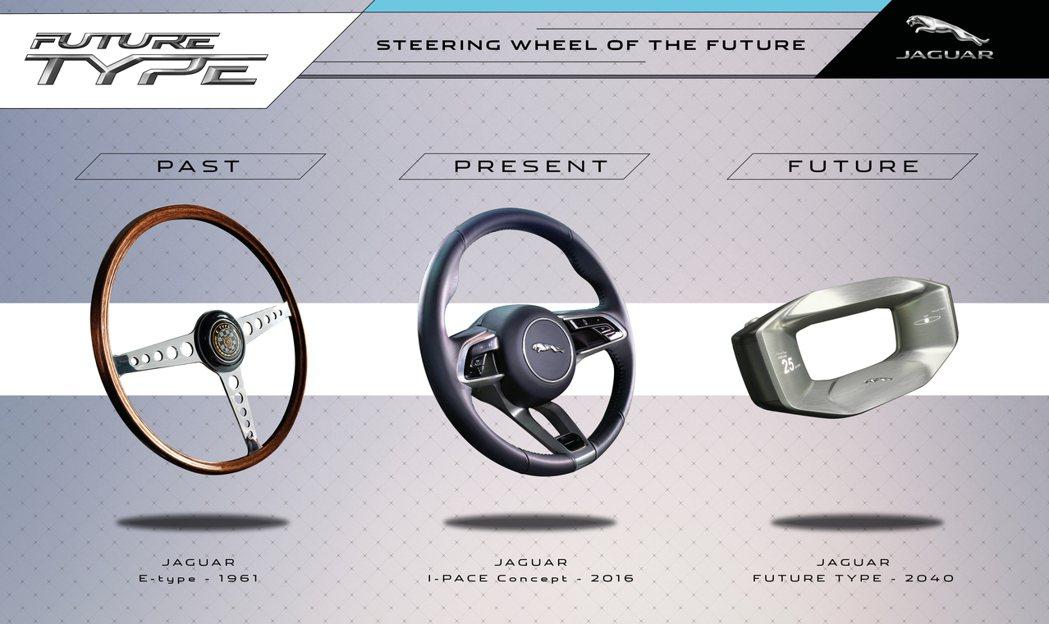 Jaguar的方向盤演進,過去、現在、未來。 摘自Jaguar