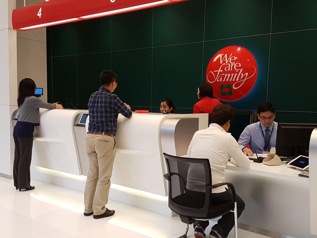 中國信託商銀建議,存錢有四步驟,首要就是設定明確目標。 記者孫中英/攝影