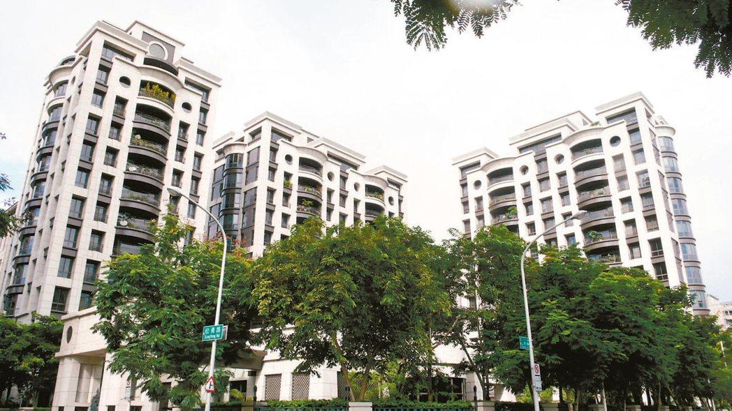 房仲統計實價資料,台北市中心總價6000萬以上住宅,今年房價下跌近一成,交易量大...