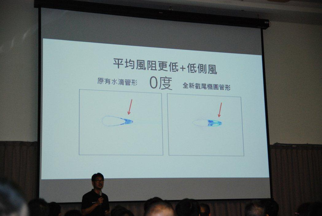 新一代 Propel 採用新式截尾橢圓管型,可降低風阻並減少側風影響。 記者林鼎...