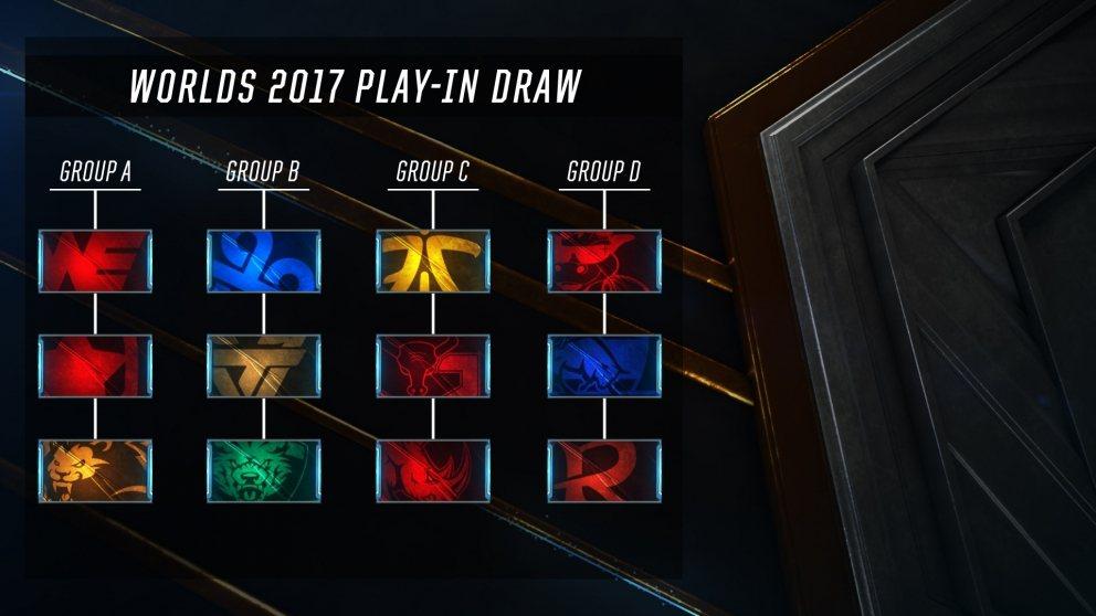 2017世界大賽入圍賽分組
