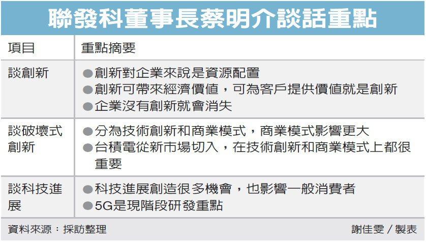 WCIT/蔡明介談破壞式創新 讚台積