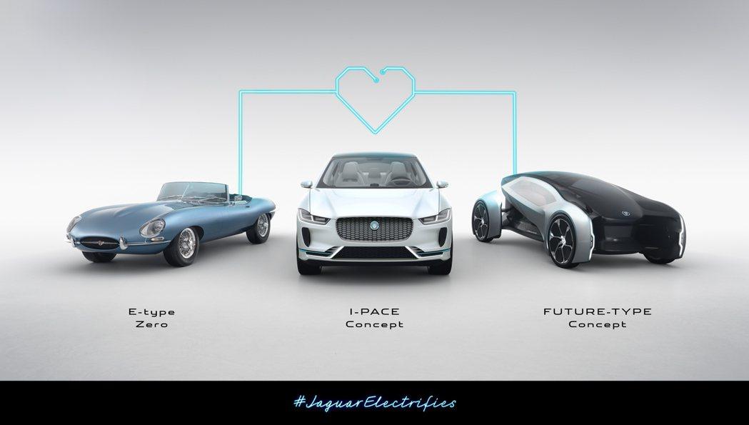 JLR 自2020年後,全車系電動化。 摘自Jaguar