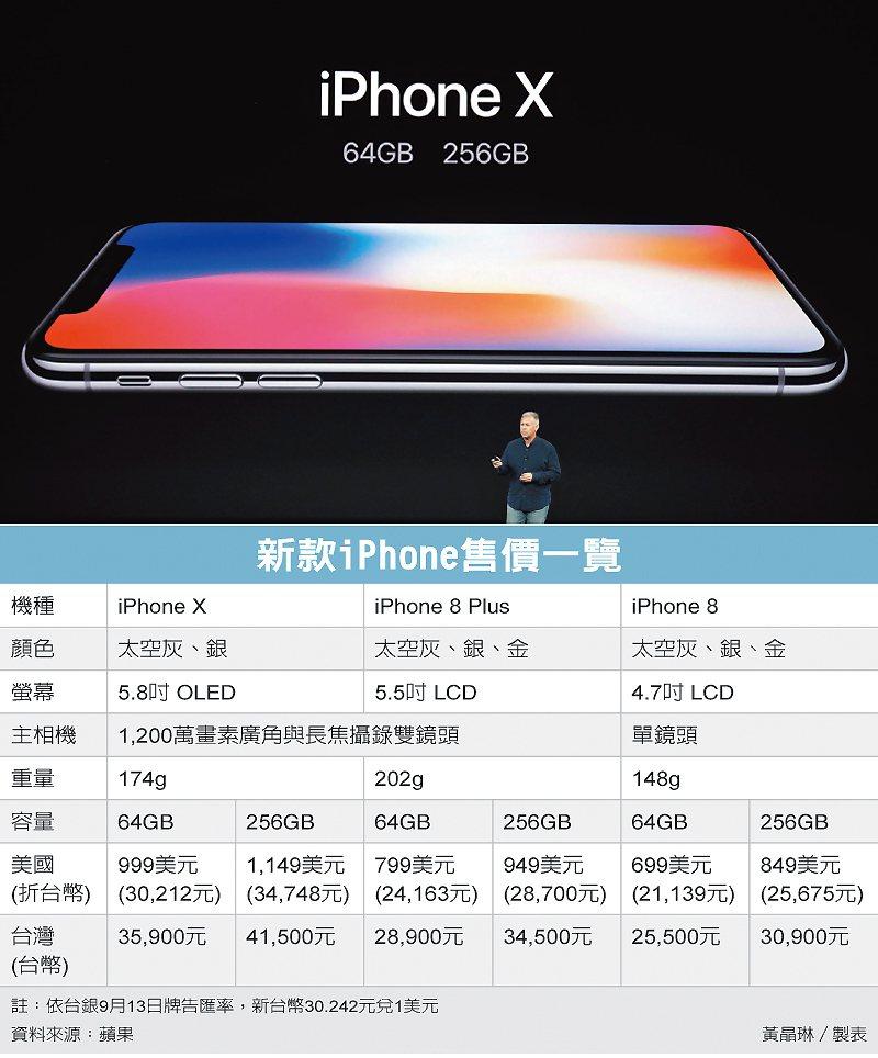 新款iPhone售價一覽 圖/經濟日報提供