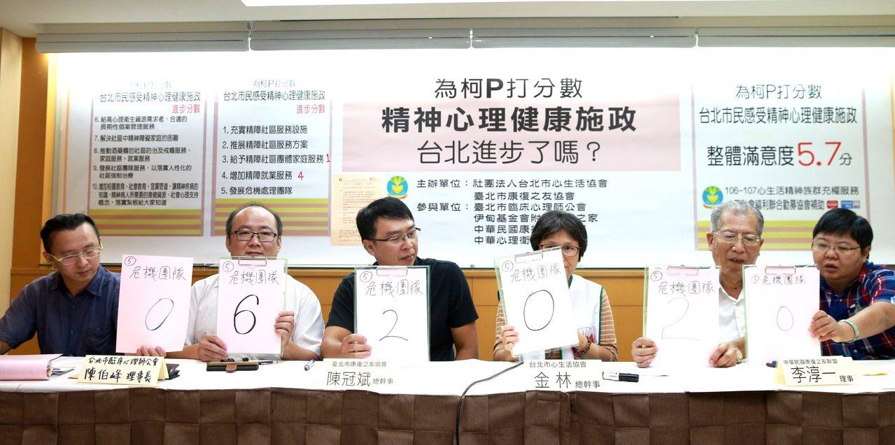 為台北市政府的「精神心理健康施政」打分數