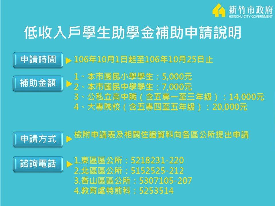 竹市低收入戶學生助學金10月1日開始申請,至10月25日截止。圖/教育處提供