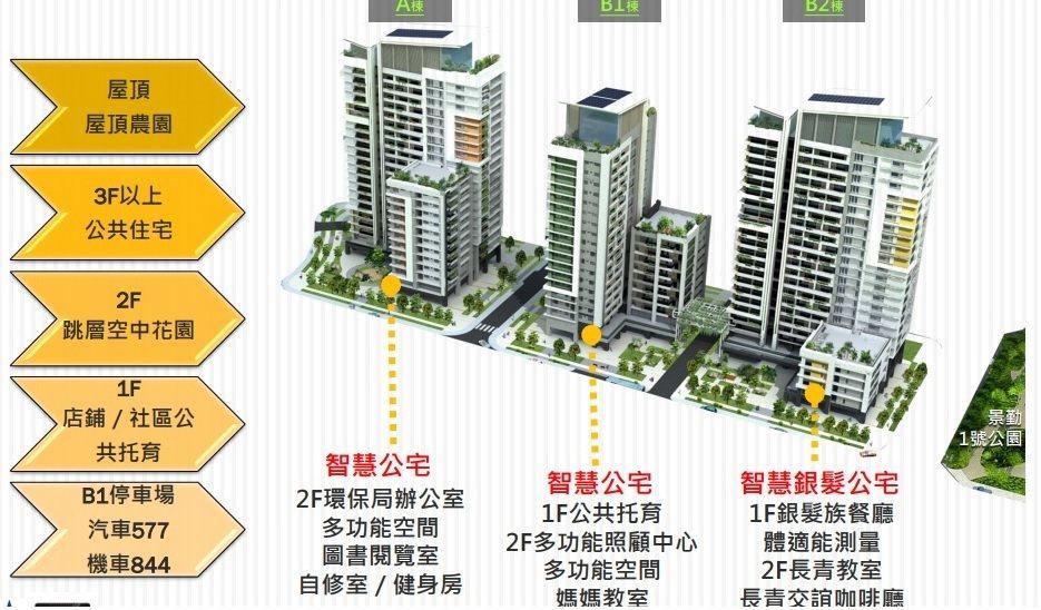 「六張犁營區A、B街廓基地公共住宅規劃示意圖」。台北市政府簡報資料