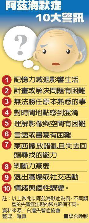 失智症10大警訊。圖表/聯合晚報提供
