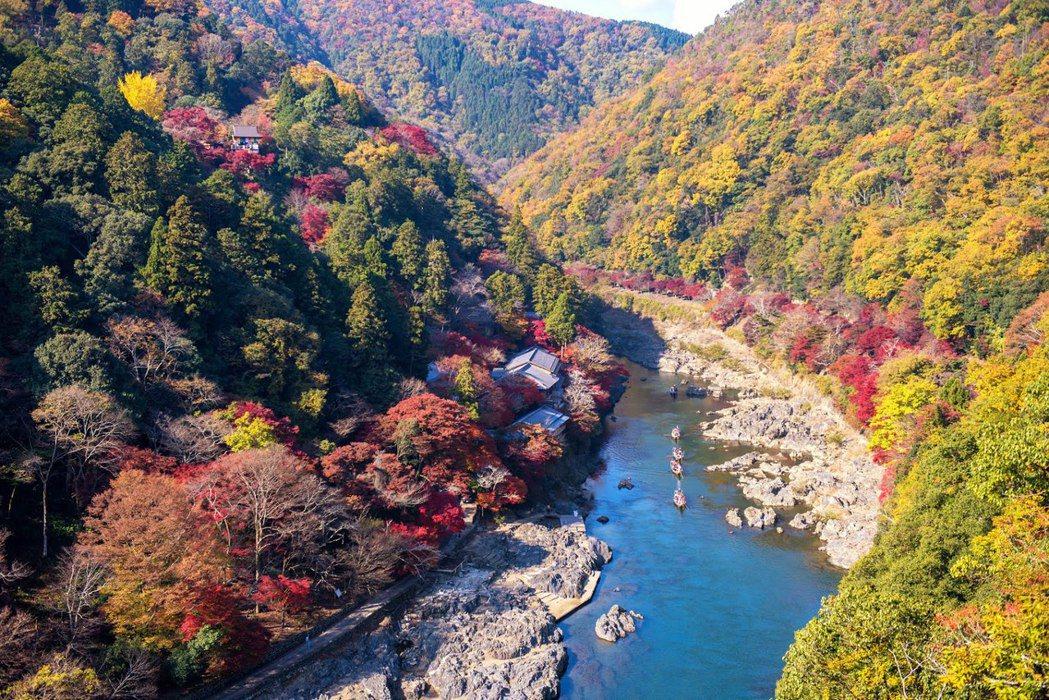 日本嵐山。圖/KKday提供