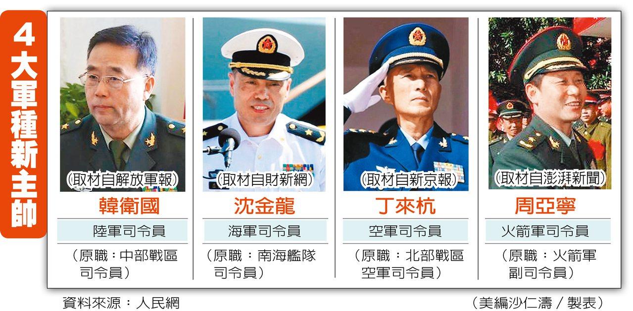 4大軍種新主帥。