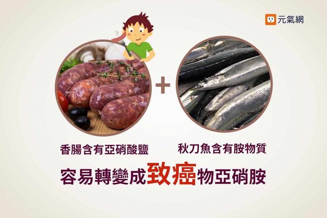 香腸含有亞硝酸鹽,若和含胺物質一起吃下肚,容易轉變成致癌物亞硝胺。 製圖/黃琬淑