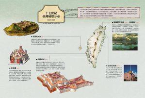 十七世紀臺灣城堡分布。