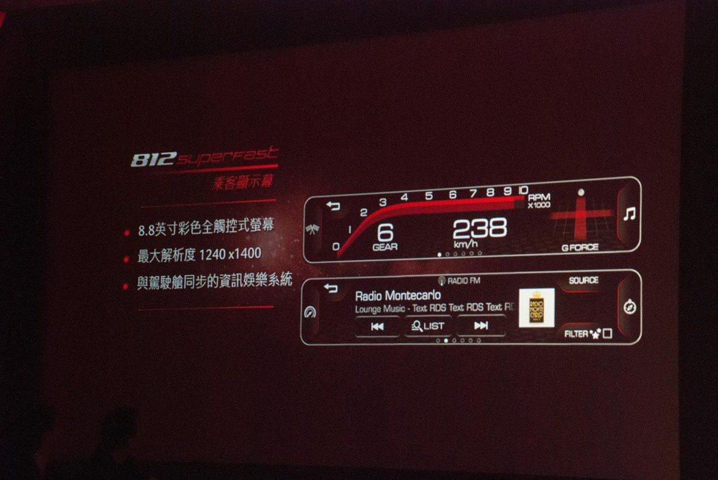 乘客顯示螢幕。記者林昱丞/攝影