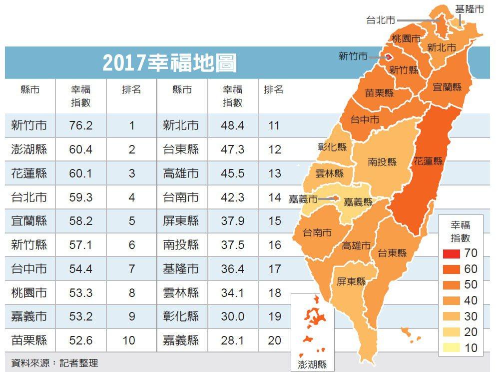 2017幸福地圖