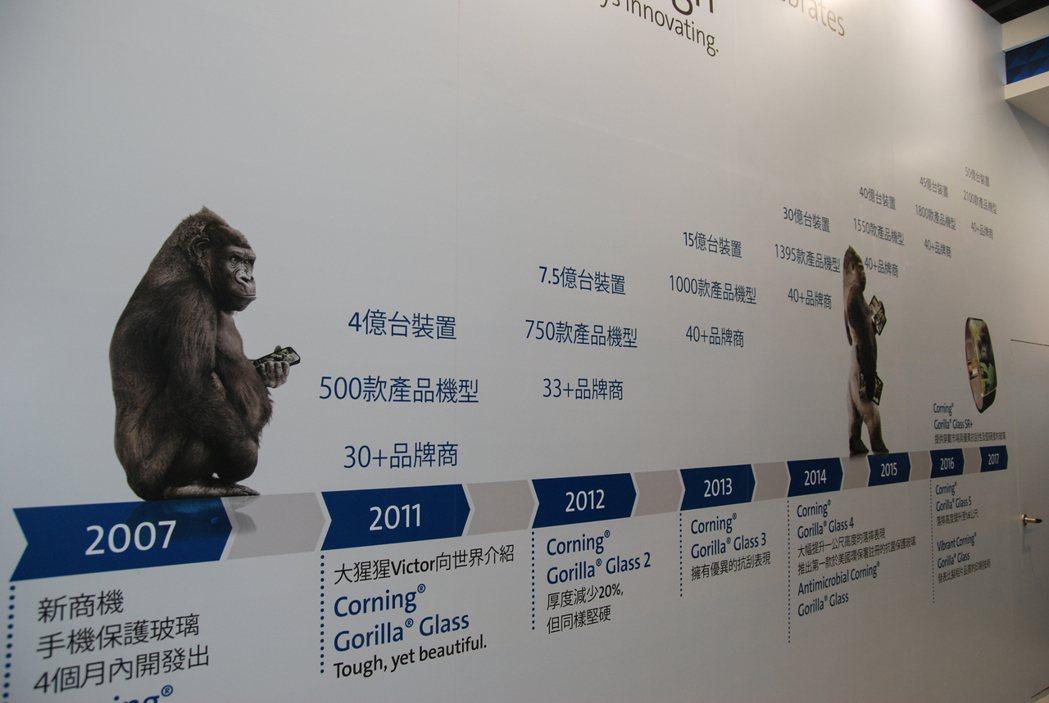 康寧於 07年研發 Gorilla Glass 手機保護玻璃,並成為許多手機品...
