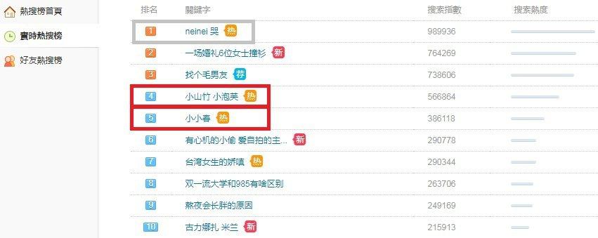 「爸爸5」萌娃齊上微博實時熱搜榜。 圖/擷自微博