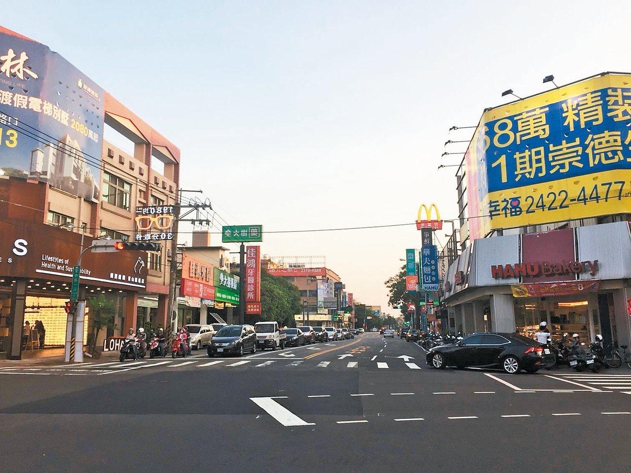 台中人口數前五大行政區,僅北屯區房價上揚,圖為北屯區街景。 有巢氏房屋/提供