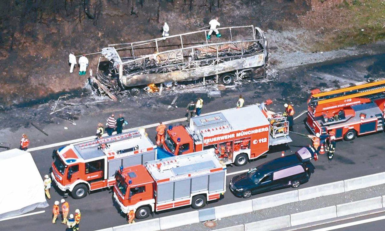 今年6月,德國一輛巴士發生車禍起火,造成18人死亡,當時德國交通部長指控路過車輛...