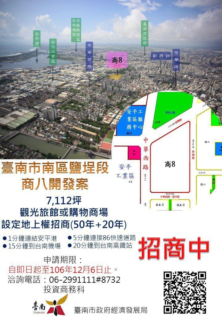 台南市商八開發案。圖/台南市政府經濟發展局提供